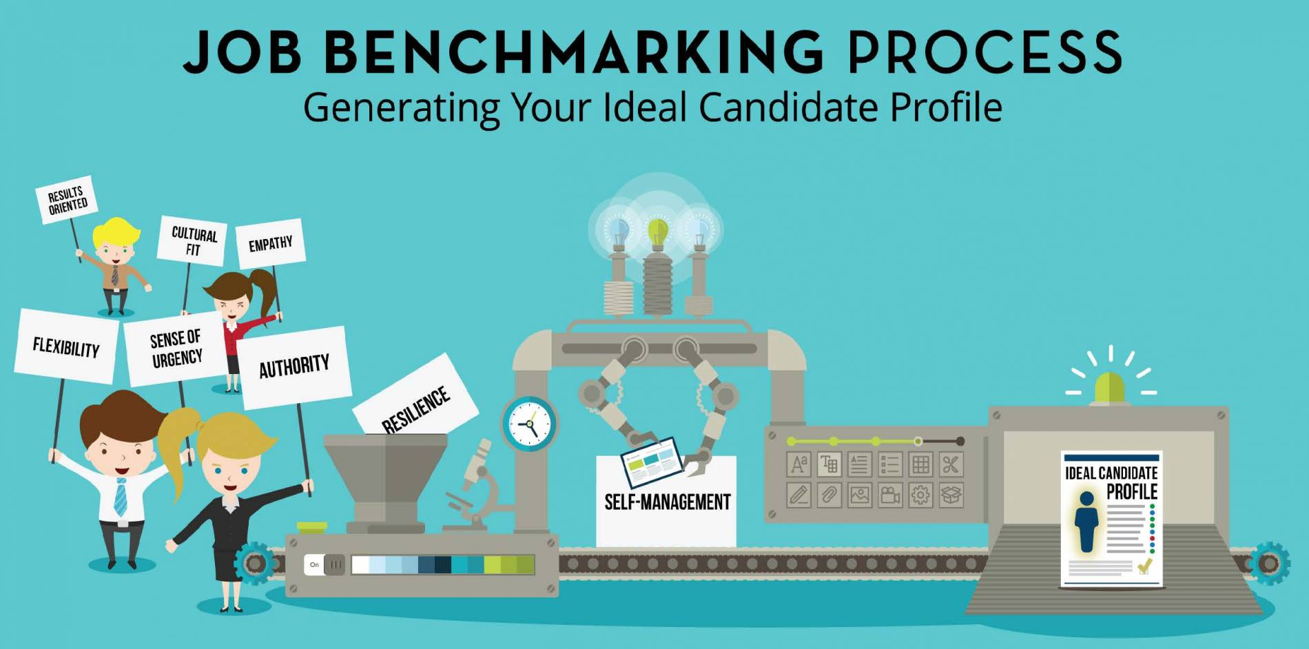Job Benchmarking | The Brooks Group